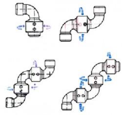 O-Ring Type
